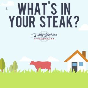 What's in Your Steak? Common vs. All-Natural Beef