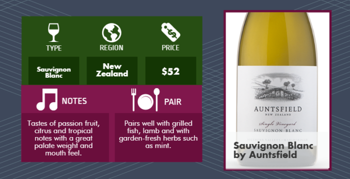Sauvignon Blanc by Auntsfield